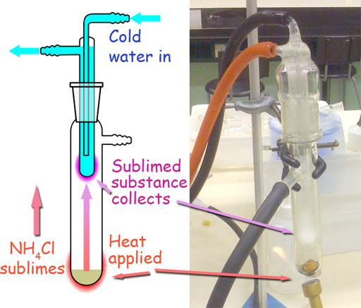 Distillation  chemical process  Britannicacom